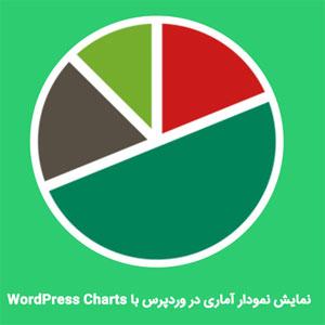 wp-charts
